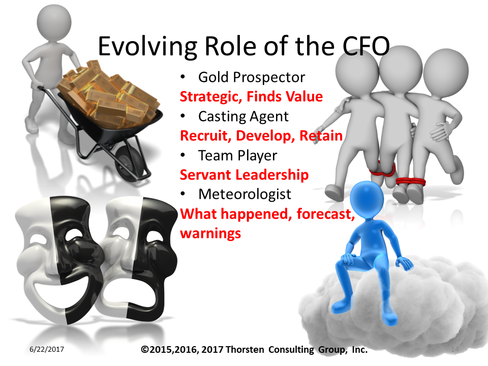 Evolving Role CFO